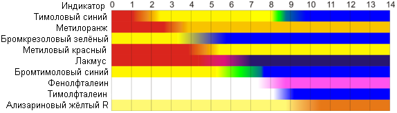 indicators%20colour%20table.PNG